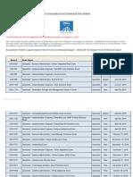 Dell_Technologies_Proven_Professional_Exam_Updates.pdf