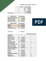 Inversion, Depreciacion y Amortizacion