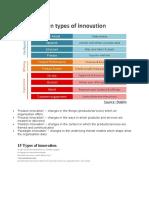 ten Innovation
