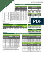 652-formatos-prd-tasas-del-miercoles-01-al-viernes-31-de-mayo-del-2019.pdf