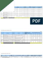 Capitulo 5 - Ejemplos de Formatos Presupuestales