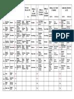 Tabella_completa_comparazione_etteilla-sibille.pdf