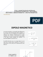 dipolo magnetico