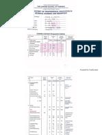 bsn documents.pdf