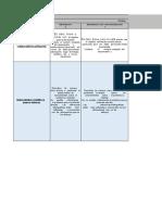 Rubrica de Protocolo de Investigación