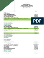 b. Analisis Saga Falabella 2017-2018