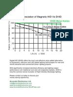 Accendo Digital HID - Lighting Depreciation of Magnetic HID vs DHID