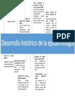 Desarrolo Historico Epidemiologia