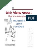 GTP_T2.   y Fisiologia Humanas I (5Coordinación). Curso 13-15