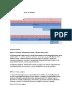 201983176-Linea-del-tiempo-sobre-la-literatura.docx