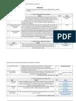 2. 1 Plantilla - Análisis Porter1