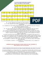 Tabela Aleatória Sistema Caldeu