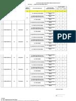 FORMASI DOSEN PTM-2019 Lampiran Surat (Formulir, Contoh)