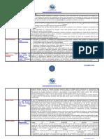 Apostila - CP - Quadro de resumos.pdf
