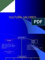 CULTURA, VALORES.ppt