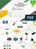 Muñoz_DelaCruz_Actividad1_Introducción a los sistemas de cómputo..pptx