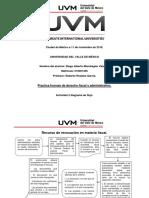Act 2 Diagrama de Flujo DAMV