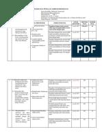 KISI_KISI B. IND PAS KLS 8 smt 1  2019-2020 - Copy edit.docx
