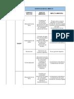 ANEXO B Matriz de Evaluación Impacto Ambiental