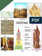 MESOPOTAMIA.docx