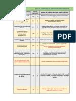 Análisis Competencias Programa Mto Infraestructura y El Programa de Implementación.