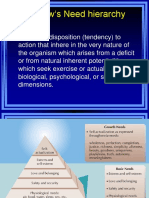 Need Hierchy Theory of Maslow