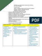 La Relación Entre La Evaluación Formativa y El Proceso de Enseñanza y Aprendizaje