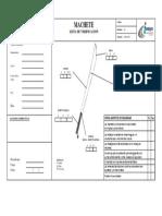 Checklist Machete.pdf
