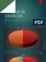 Informe de Graficos