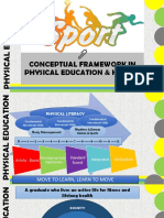 Conceptual Framework in Physical Education & Health
