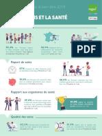 Infographie Focus santé - Baromètre MGEN