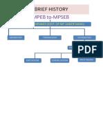 MPMKVVCL_(MPSEB).pptx.pdf