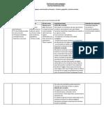 Planificación Salida Pedagógica