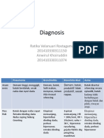 Diagnosis ispa b.pptx