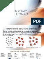 UNIDAD 2 Estructura Atómica