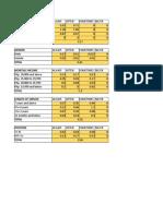 table 3-chisquare value.xlsx