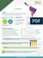 Infografico 4 Panorama Social de America Latina y El Caribe