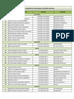 Lista de Candidatos - Delegados COOFINEP