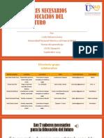 Los 7 Saberes Necesarios Para La Educación LTL