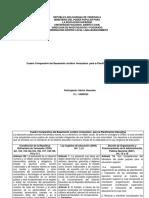 Cuadro Comparativo Del Basamento Jurídico Venezolano Para La Planificación Educativa