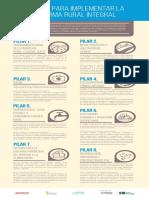 Infografias_Pilares