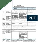 Anexo B - Clasificación Eventos HSSE Rev1.docx