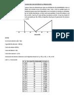 1-2018 REVALIDA IND 3310 Gestión de La Producción I