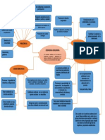 mapa conceptual economia solidaria.pdf