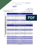 DS-TenarisHydril TSH W563 RFB-4.500-21.500-L80.pdf