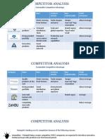 Patanjali Competitor Analysis
