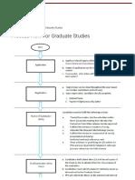 Process Flow for Graduate Studies