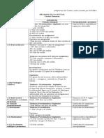 Cuadro Resumen Licencias (2)