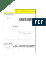 Objetivos y Metas del SG-SST 2019.xlsx