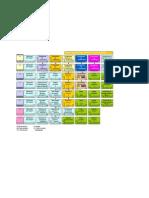 Ruta Sugerida Área Dirección Plan 2009